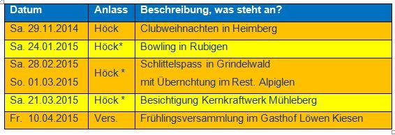 Winterprogramm MCT 2014-2015